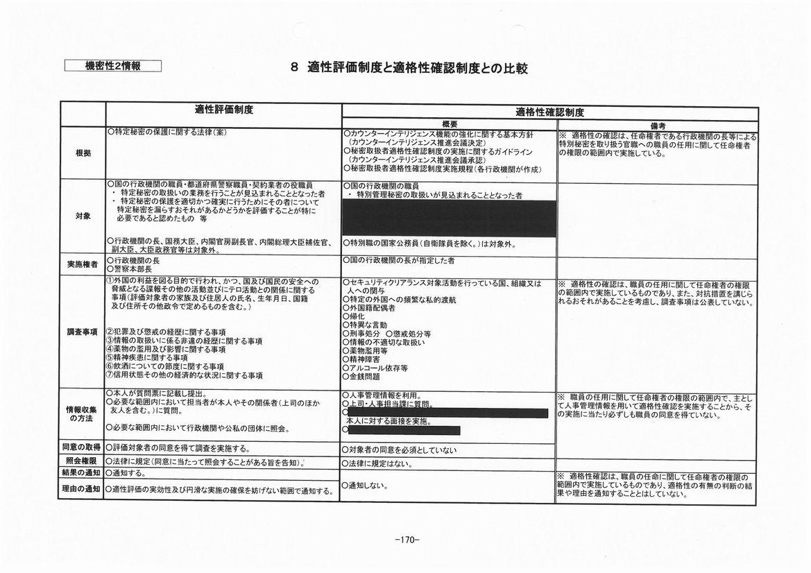 【必見】福島みずほ事務所 秘密保護法「論点ペーパー集」入手_c0241022_18323670.jpg