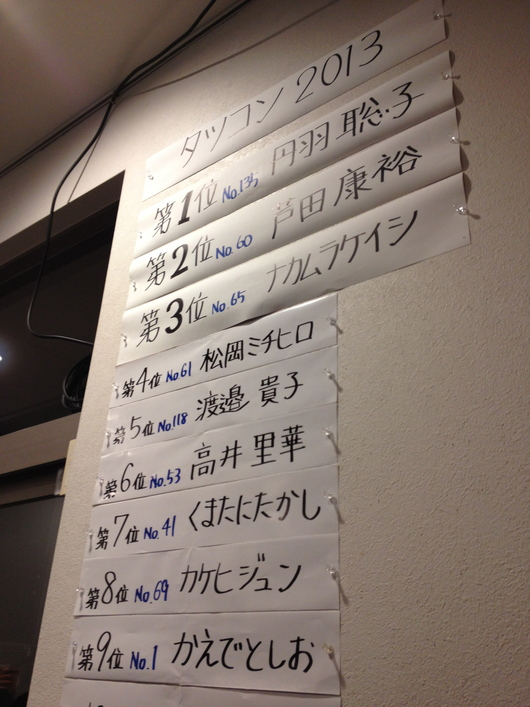 GALLERY龍屋☆タツコン2013_d0178891_0573267.jpg