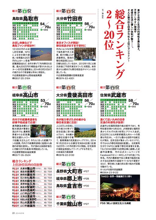 武雄市が住みたい田舎ランキングで全国2位へ_d0047811_14451576.png