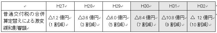 道州制_e0128391_11241248.jpg