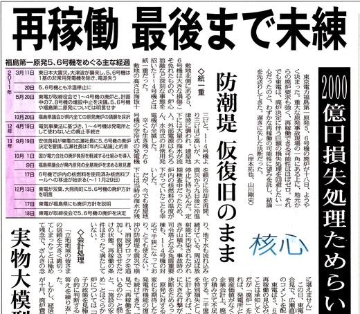 福島第一原発 遅すぎた廃炉の決定。/再稼働 最後まで未練 東京新聞 _b0242956_5453370.jpg