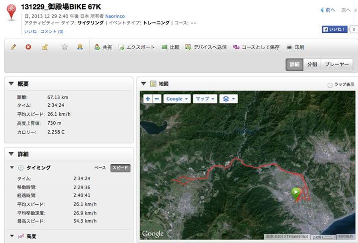 富士山に向って御殿場67K_c0067646_6454557.jpg