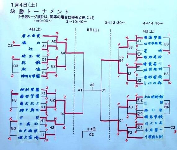 2014栄光杯 二日目_b0249247_17301284.jpg