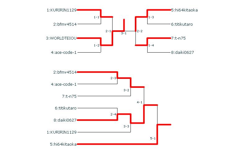 UFCJ-GP 決勝戦_b0252743_13484766.png