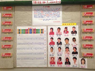 2014★新春駅伝大会!_d0162684_026594.jpg