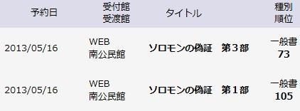朝霞図書館の人気本の待ち期間 3_d0061678_1739544.jpg