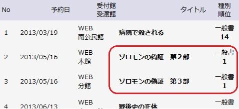朝霞図書館の人気本の待ち期間 3_d0061678_17395999.jpg
