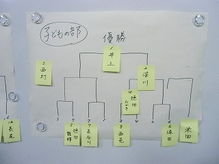 関市立図書館でコマ体験!_a0272042_19565333.jpg