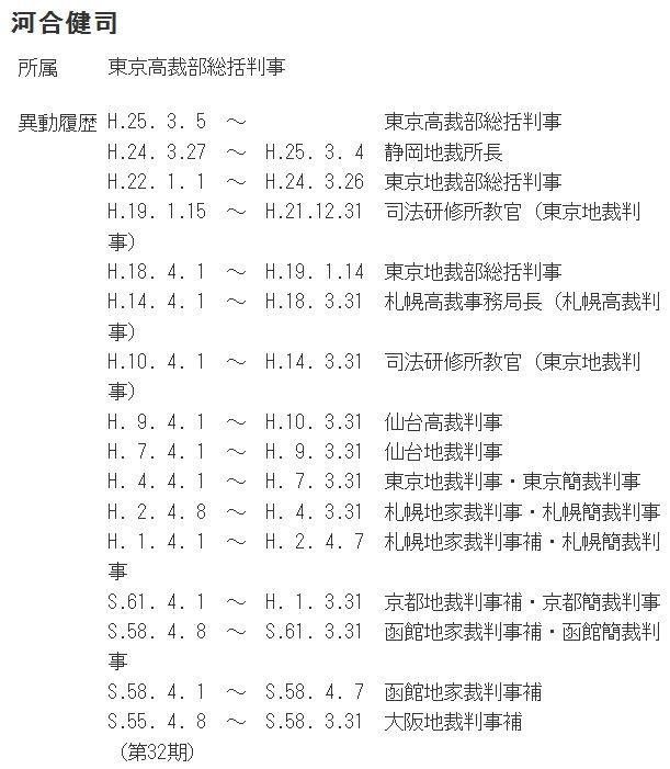 河合健司裁判長に注目!_d0024438_22463834.jpg