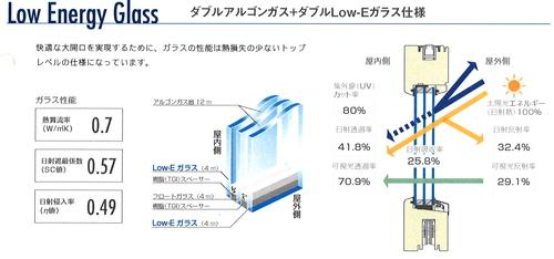 Q1住宅-X2大曲の木製テラス戸の Uw値=0.90W/m2K_e0054299_14173612.jpg