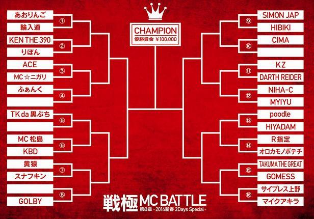 本日!!▼1.26 予選ROUND@CLUB  SHIBUYA GAME_e0246863_0341178.jpg
