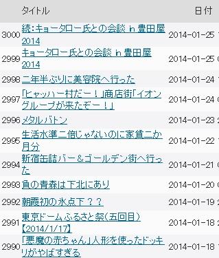 続:キョータロー氏との会談 in 豊田屋 2014_d0061678_1432790.jpg