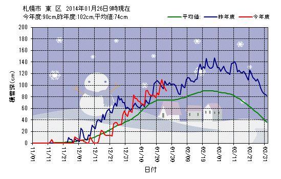 午後の吹雪_c0025115_21143240.jpg