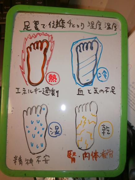 足の甲が痛い!5つの原因とは?足の甲の症状とそ …
