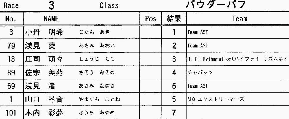 JOSF2014 OPENING RACE(緑山1月定期戦)VOL12:ビギナー、パウダー、ミルキー6、MTBクラス表彰 動画あり_b0065730_9545557.jpg