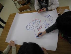 新潟翠江高等学校においてワークショップ『これからの<不平等>の話をしよう』を実施しました。_c0167632_19185396.jpg
