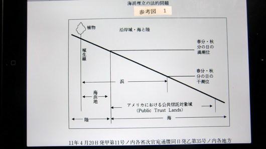 総集編1.下津井境界確定訴訟の顛末_b0064113_16554818.jpg