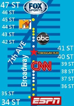NYのスーパーボウル・ブルーバード、テレビ局の特設スタジオがずらり_b0007805_1847913.jpg