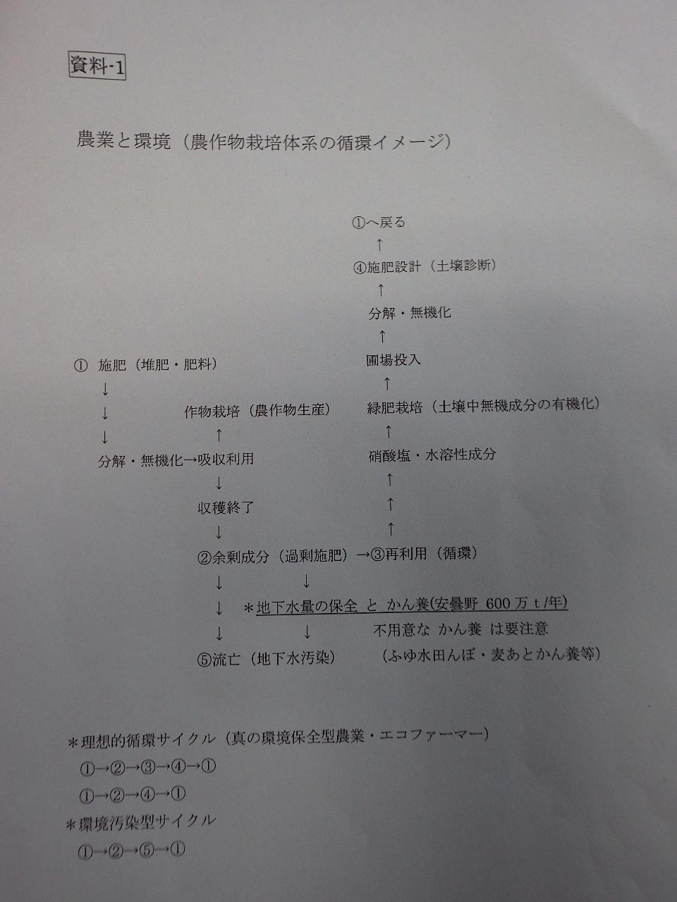 ぷ組み主催 土の強化合宿!_a0256619_14455266.jpg