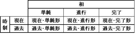 英文法の底力(てらこや新聞106号 卒業生のコーナーより)_c0115560_1571018.jpg