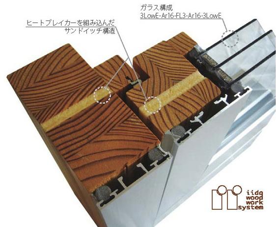 窓の性能:Uw1.0W/m2K以下の木製サッシ_e0054299_1435888.jpg