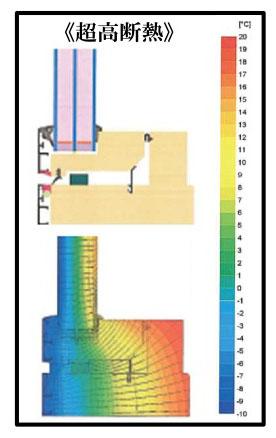 窓の性能:Uw1.0W/m2K以下の木製サッシ_e0054299_14404635.jpg