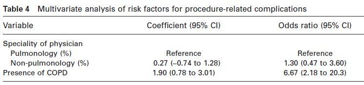 呼吸器科医と非呼吸器科医における胸腔関連手技による合併症の頻度に差はない_e0156318_13202647.jpg