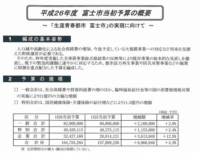 「生涯青春都市 富士市」の実現に向けた小長井市長 初の予算案_f0141310_7403117.jpg