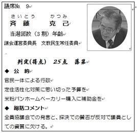 津和野町議選_e0128391_1858475.jpg