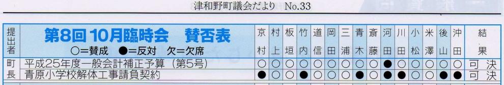 津和野町議選_e0128391_9593258.jpg