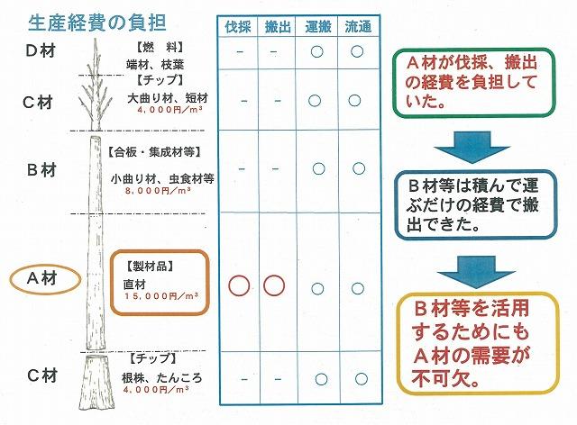 富士ヒノキのブランド化と売り込みへ!「FUJI HINOKI MADE」_f0141310_8162957.jpg