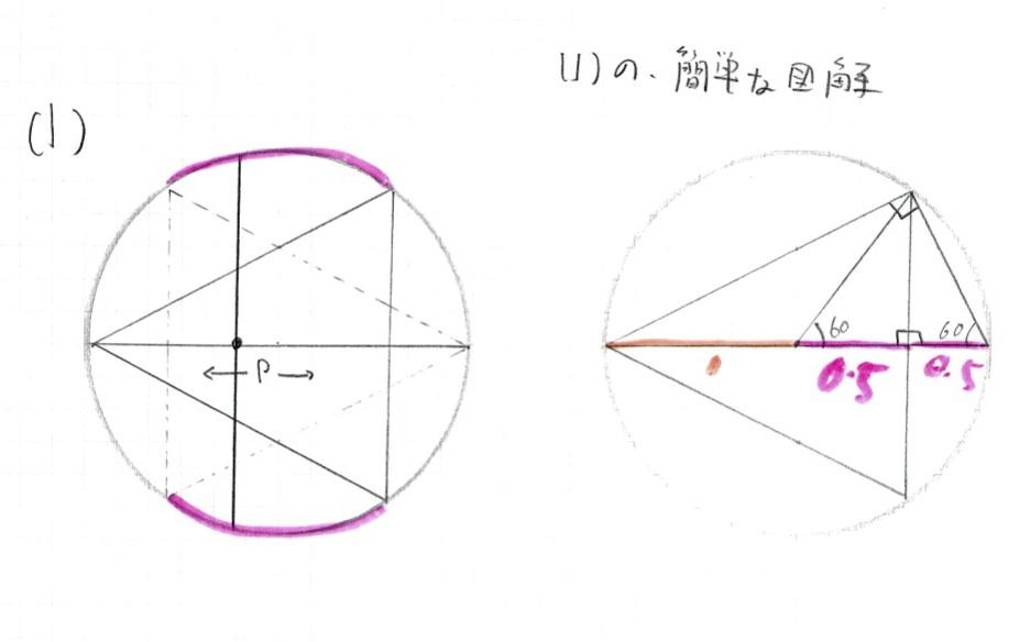 ボーランドの逆説 1_d0164691_2151986.jpg