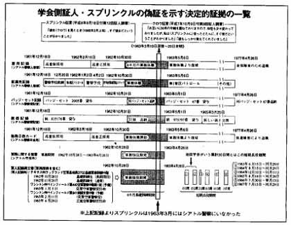 日本征服計画⑦創価学会を悪魔教日本出張所として利用せよ ijn9266 2_c0139575_274874.jpg