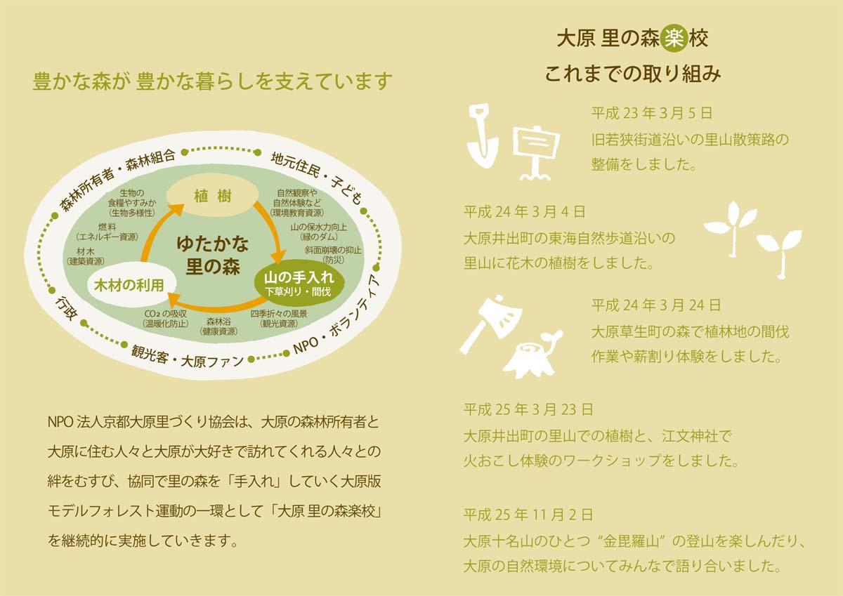 大原里の森学校ブログ始動_f0299754_9535272.jpg