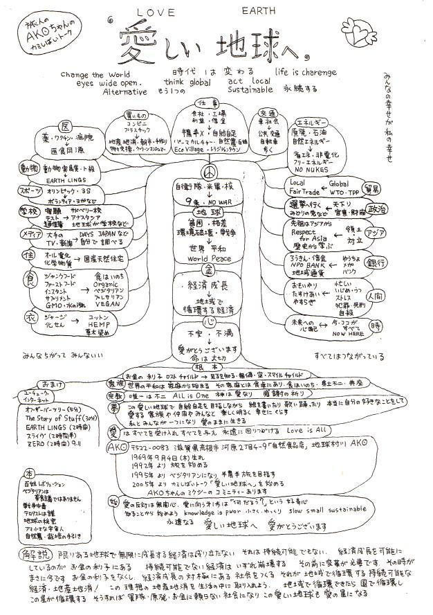 旅人 AKOちゃんの紙芝居トーク_b0118191_14221724.jpg