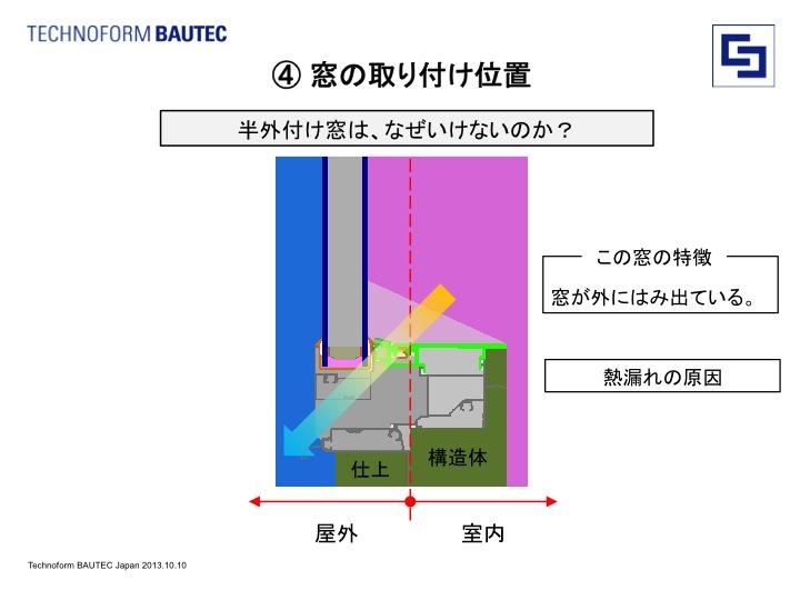 窓の性能:窓から結露をなくする 2_e0054299_9435873.jpg