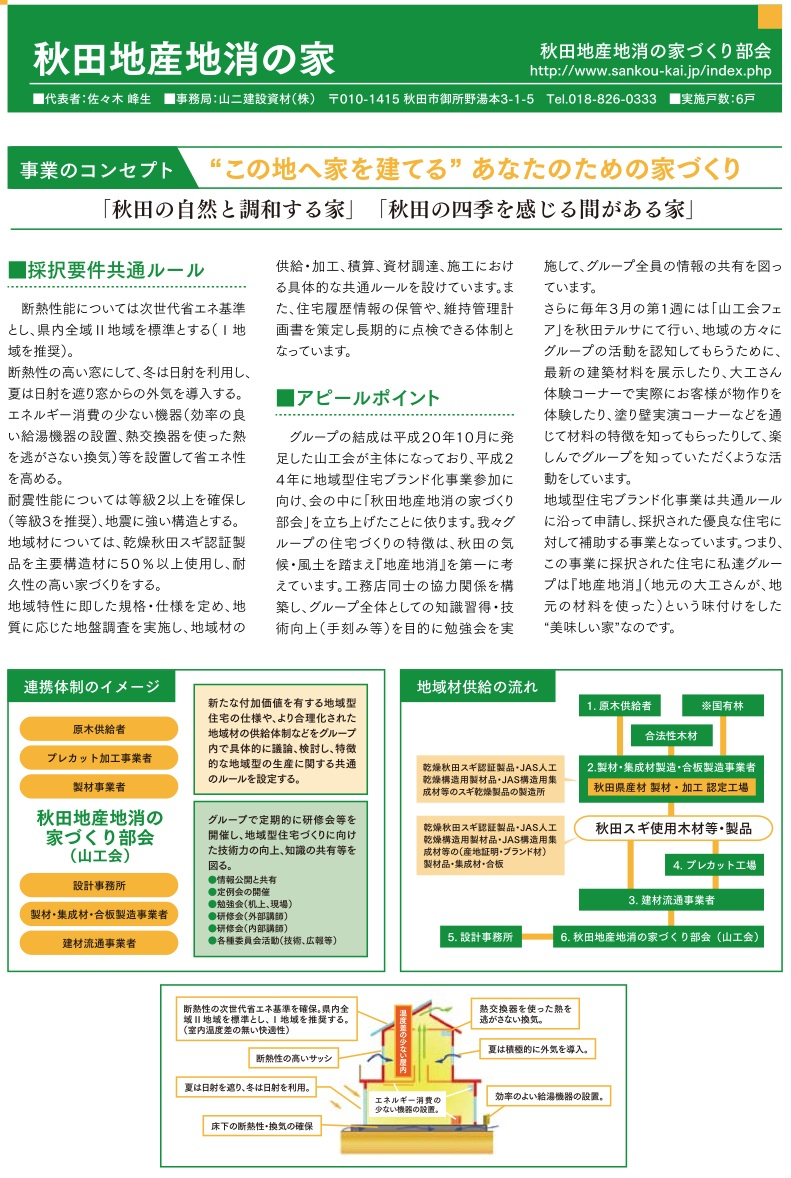 ブランド化採択事業:プラスエネルギーハウス松長布_e0054299_12582949.jpg