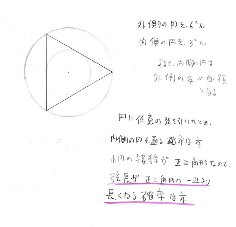 ボーランドの逆説 3_d0164691_1851177.jpg