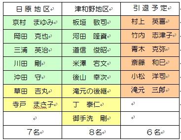 津和野町議選_e0128391_1417580.jpg