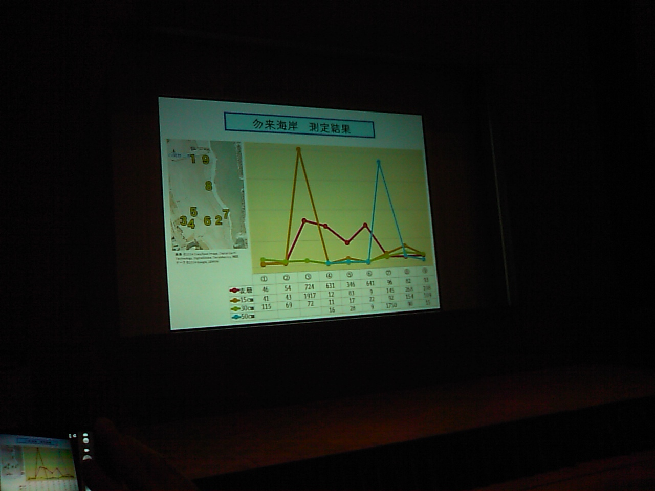 木村真三講演会&たらちね測定報告会_e0068696_2221452.jpg