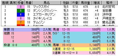 c0030536_176332.jpg