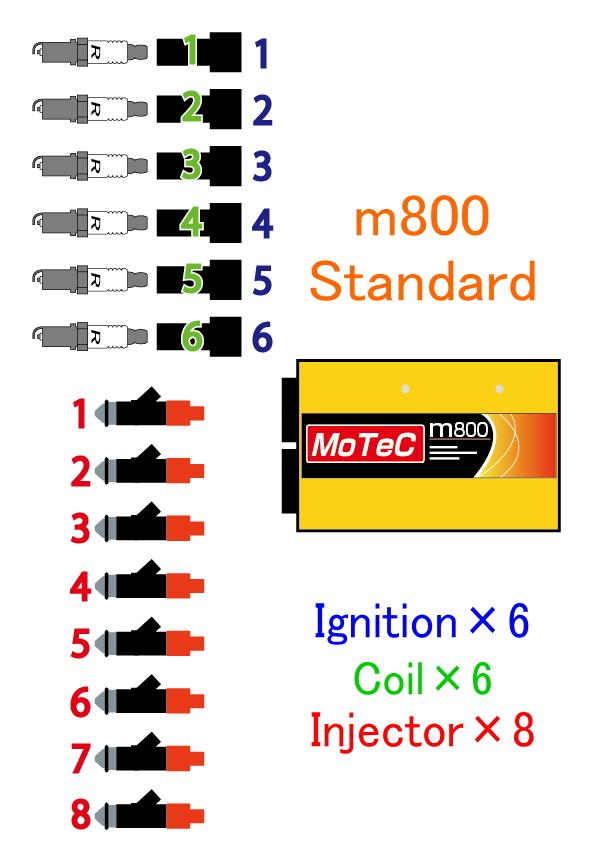M800で12気筒を制御する_b0250720_16245281.jpg