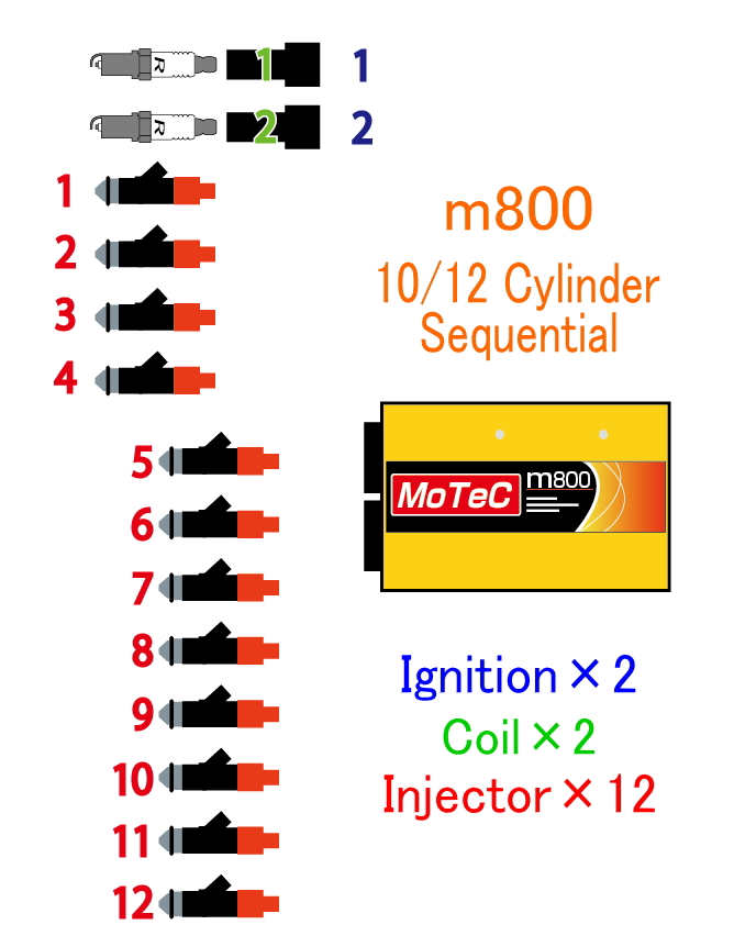 M800で12気筒を制御する_b0250720_162555100.jpg