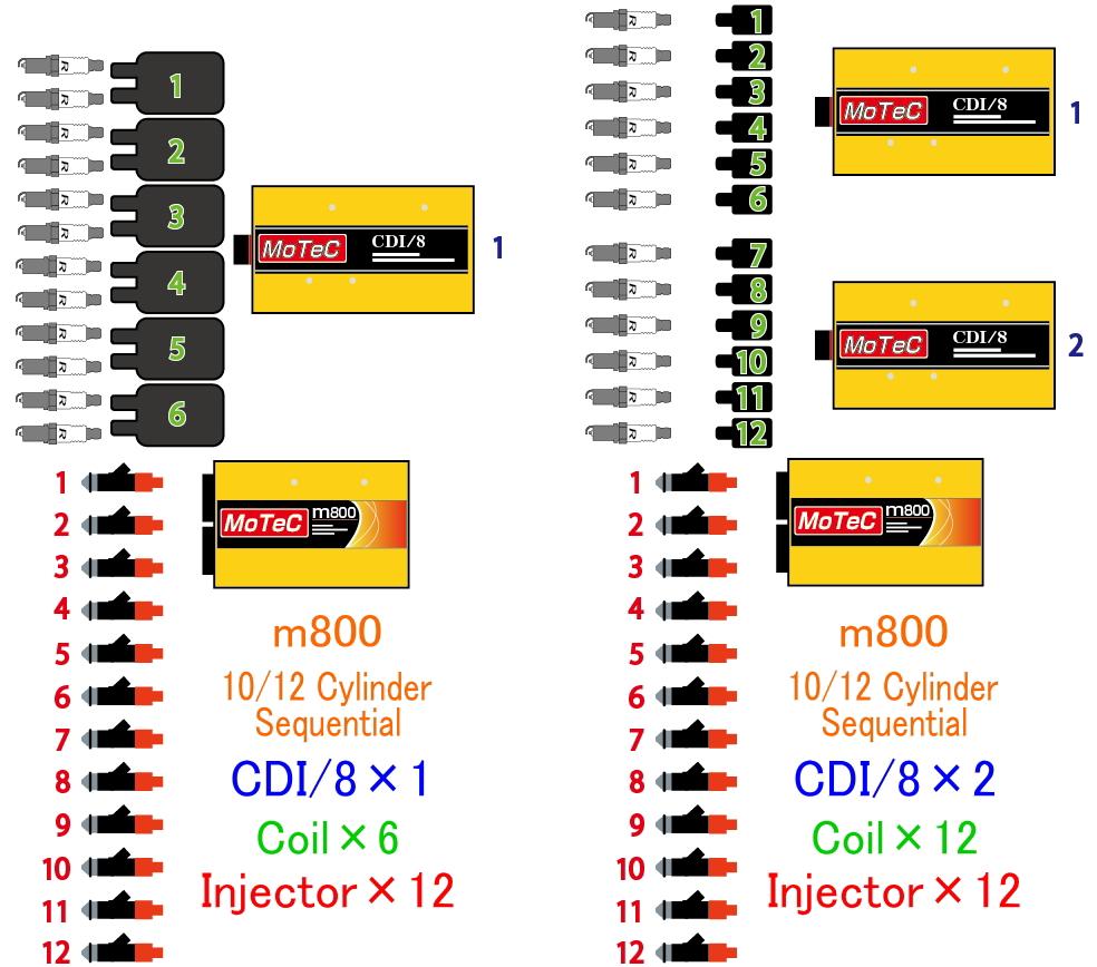M800で12気筒を制御する_b0250720_1637575.jpg