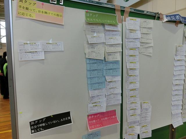 いろいろな考え方が参考になる 富士南地区避難所開設・運営訓練_f0141310_7113285.jpg