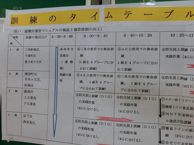 いろいろな考え方が参考になる 富士南地区避難所開設・運営訓練_f0141310_762929.jpg