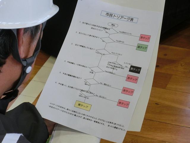 いろいろな考え方が参考になる 富士南地区避難所開設・運営訓練_f0141310_783131.jpg