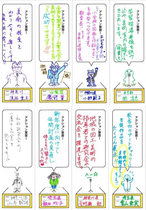 中学校美術Q&A in 神奈川 Action宣言_b0068572_22105424.jpg