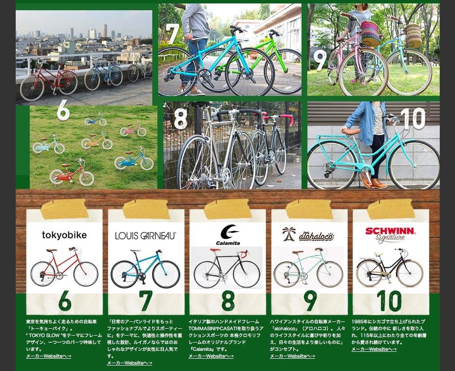 ☆リピト・ホームページ『BIKEページ』更新☆おしゃれ 自転車 女子_b0212032_21122375.jpg