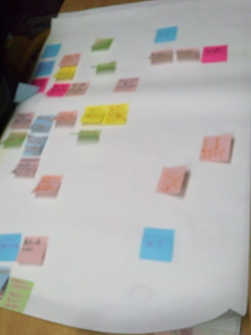 知的資産に関する講習5~我が社の今後の経営ビジョンを検討しよう~_f0110349_23101493.jpg